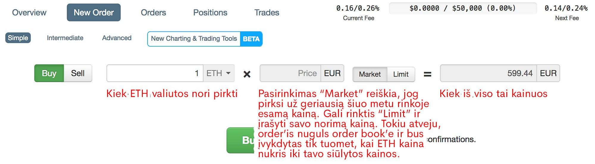 kokias akcijas investuoja bitkoin
