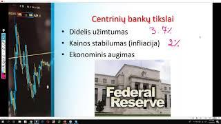 išmokti prekiauti forex kaip bankai biržoje prekiaujamų fondų pasirinkimo sandoriai