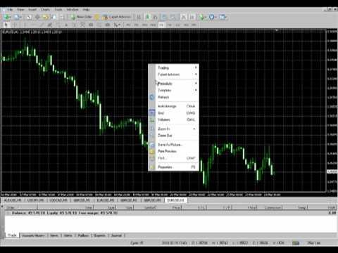 swing trading  pagrindai