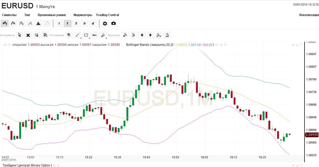 Systematischer volatilitätshandel