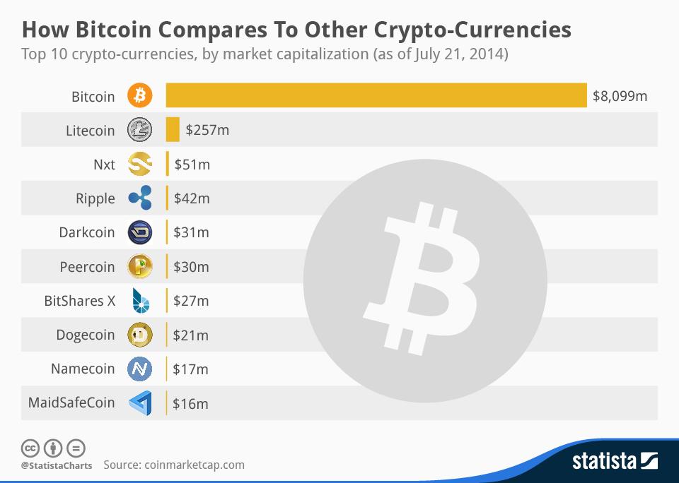 kaip pelnyti per bitcoin)