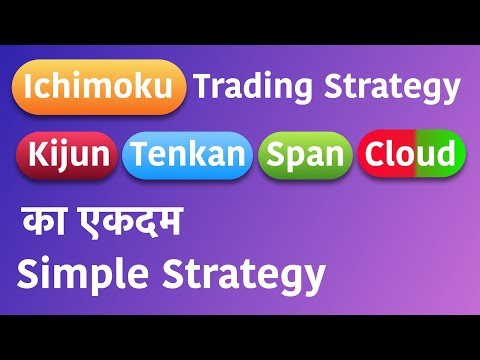ichimoku prekybos strategijų pilna versija)