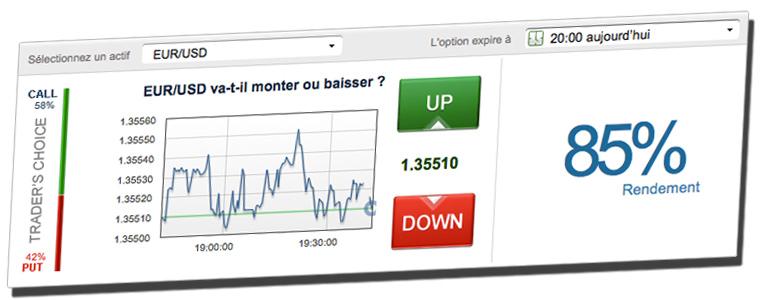 trader d options binaires salaire tos opcionų prekybos