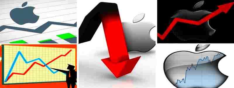 Opcionai – neišnaudota galimybė motyvuoti darbuotojus, Verslo akcijų pasirinkimas