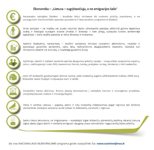 Su COVID susijusi valstybės pagalba verslui: finansinės
