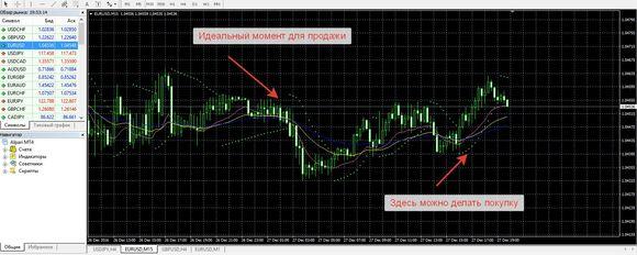 prekybos strategijų vertinimas ir optimizavimas 2asis leidimas