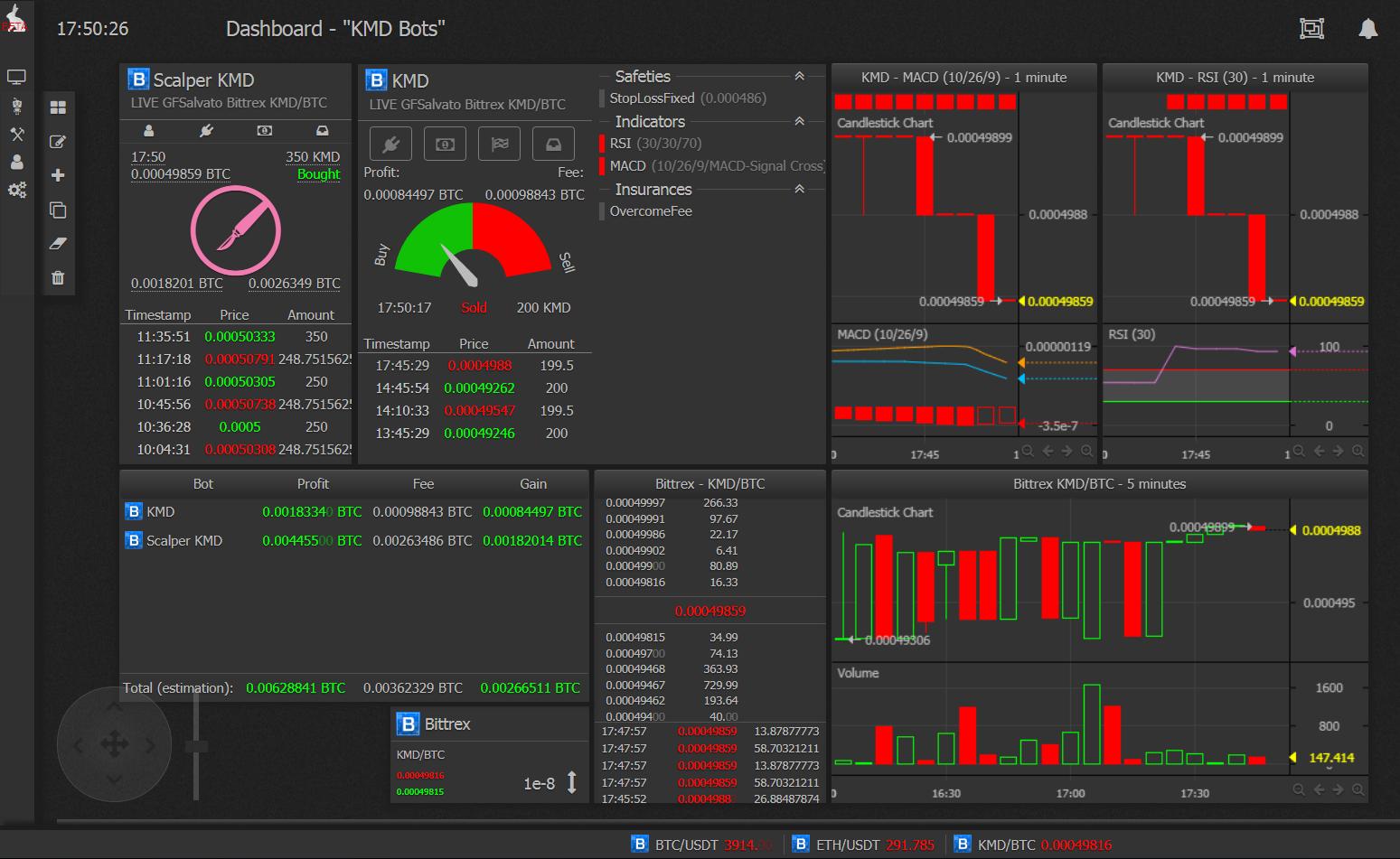 bitcoin trading bot github)
