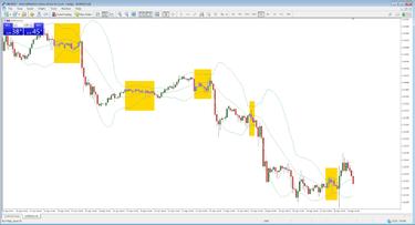 algoritminės prekybos strategijos ledkalnis)