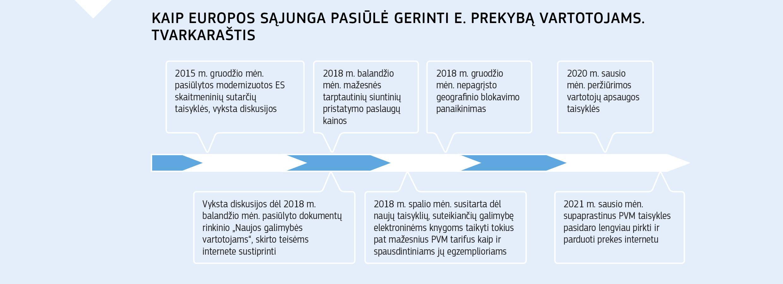 naujosios zelandijos biologinės įvairovės strategija 2021 m