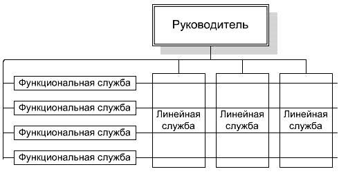 aukšto dažnio prekybos sistemos projektavimas ir procesų valdymas