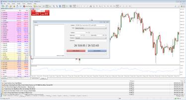 dienos prekyba padarė paprastą dienos prekybos akcijų strategiją)