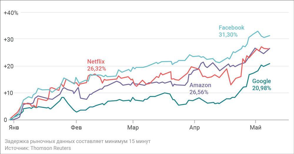 amazon naudinga akcijų pasirinkimo sandoriams)