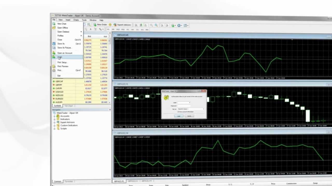 metatrader 4 online login kokie yra vykdomosios akcijų pasirinkimo sandoriai