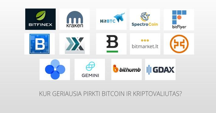 bitcoin prekybos strategija