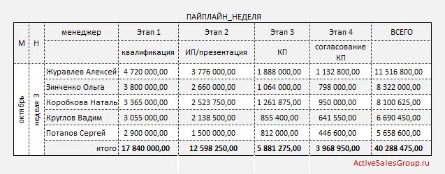 prekybos sandorių ataskaitos)