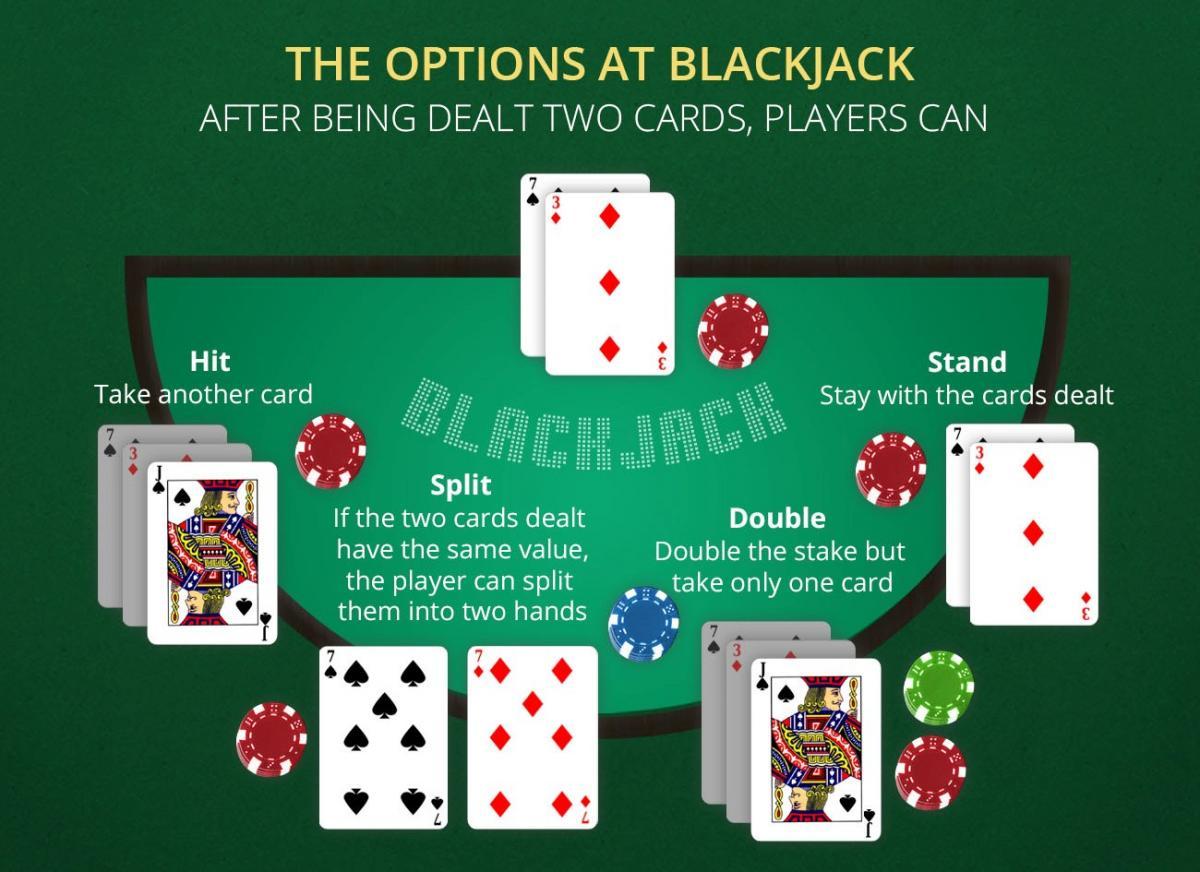 stebuklingas kortų žaidimas prieš sistemą