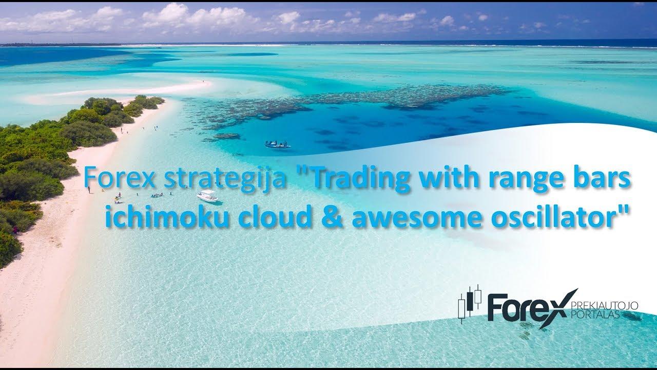 ichimoku prekybos strategijų pilna versija