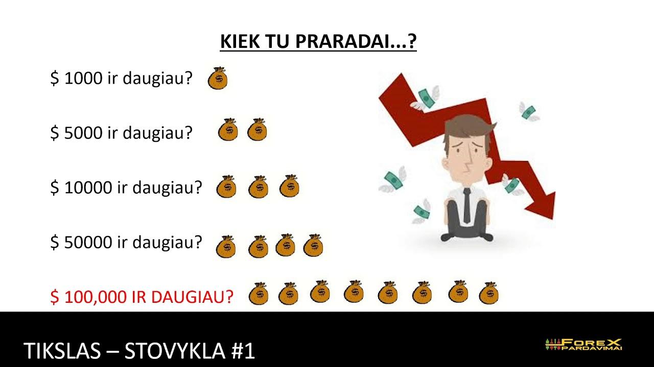 prekybos bitkoin sverto)