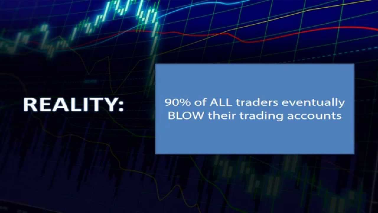 teknik trading di iq variantas