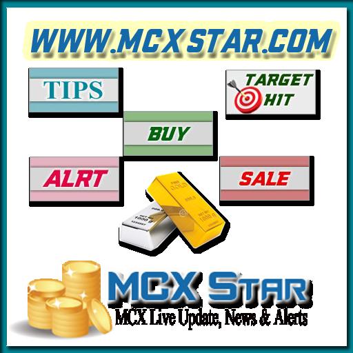 mcx prekybos naujienos)