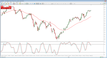 įmonių obligacijų prekybos strategijos)