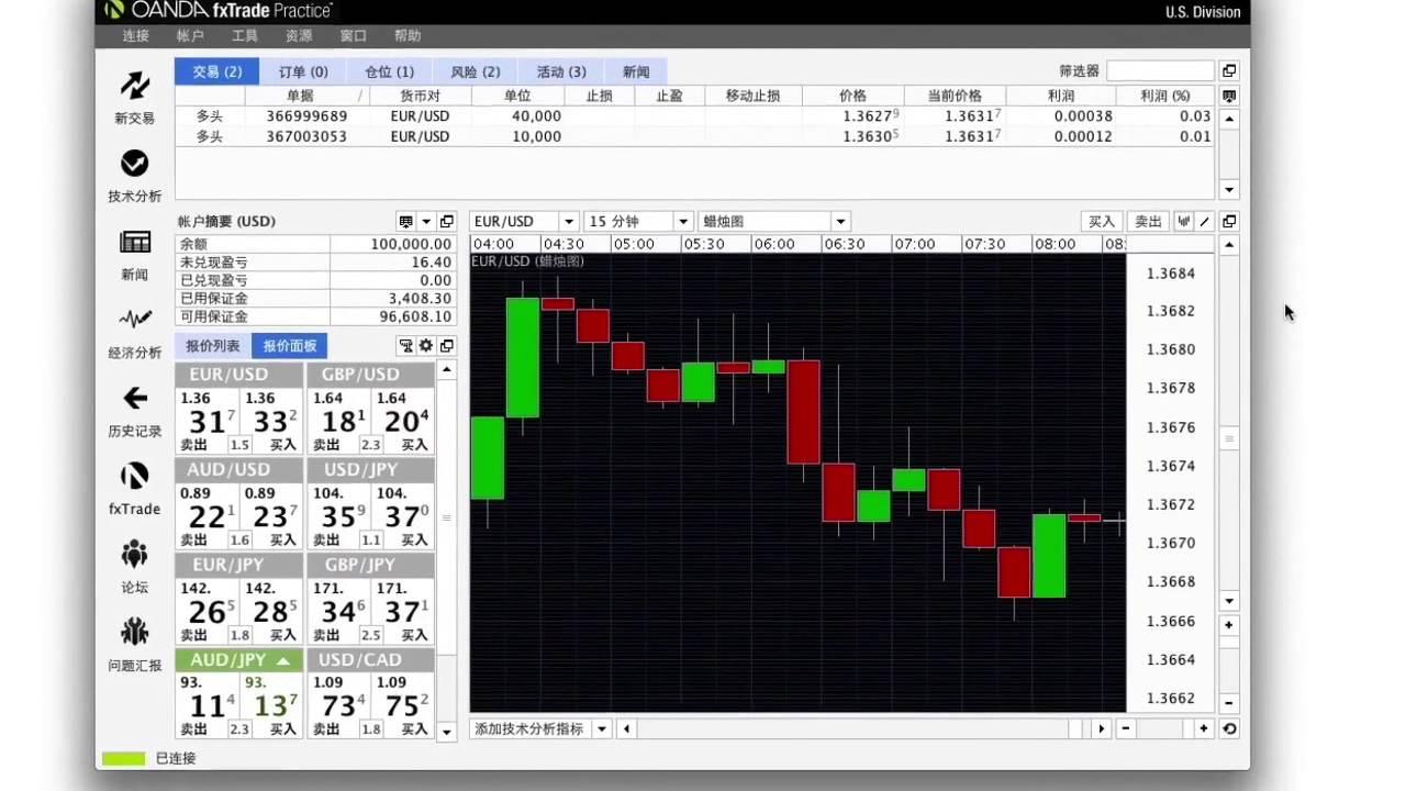 bučinys dienos prekybos strategija opcionų prekybos mokesčių palyginimas