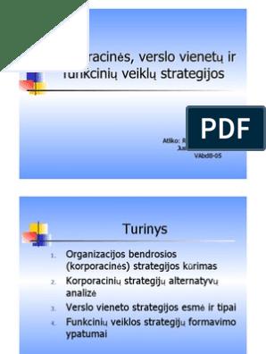 diversifikavimo strategija ir verslo sėkmė)