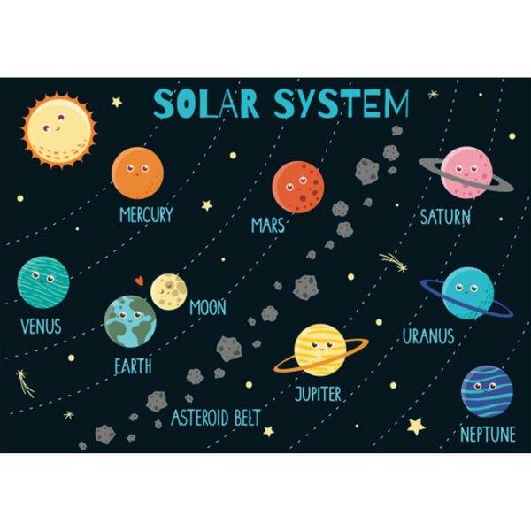 rytų prekybos saulės sistema