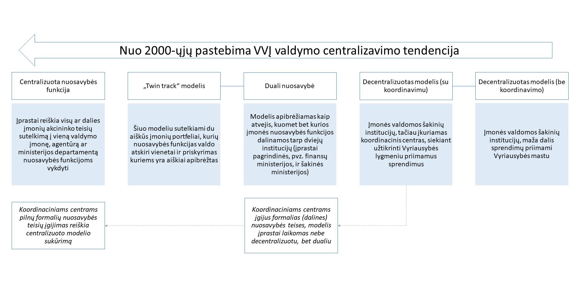 pagrindines strategijas vietos įmonėms)