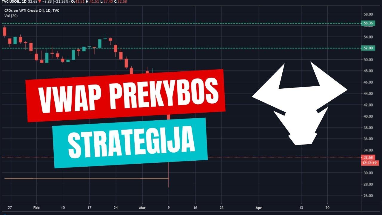 optiverio prekybos strategija)