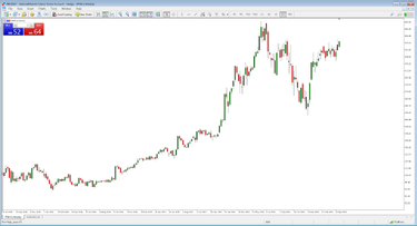prekybos strategijos šoninėje rinkoje