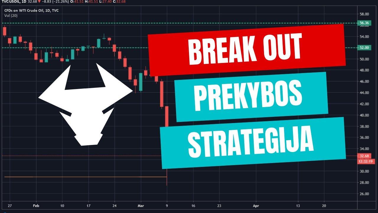 tradingview rodiklio strategija