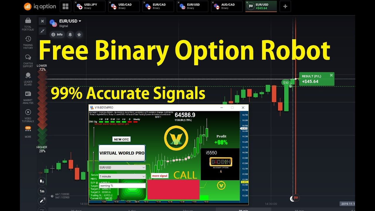 iq option trading bot free