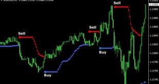 trading iq option kaskus