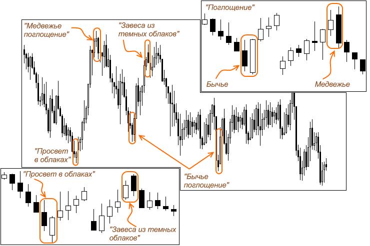 diagramos modeliai trys juodos varnos)
