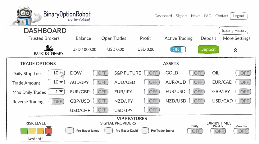 binary option robot review)