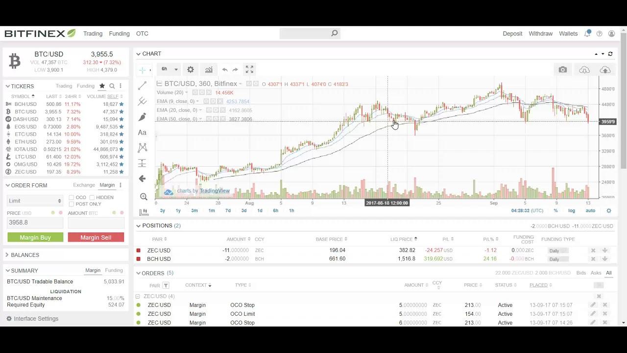 Svyruojanti prekyba kriptovaliuta