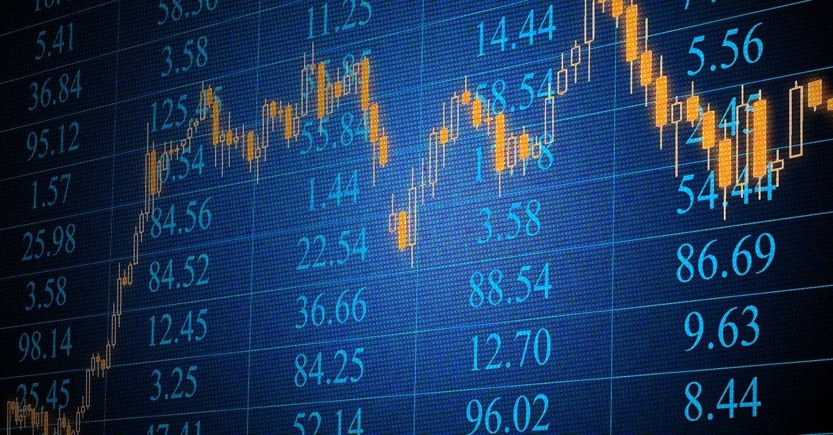 akcijų rinkos ateities sandoriai