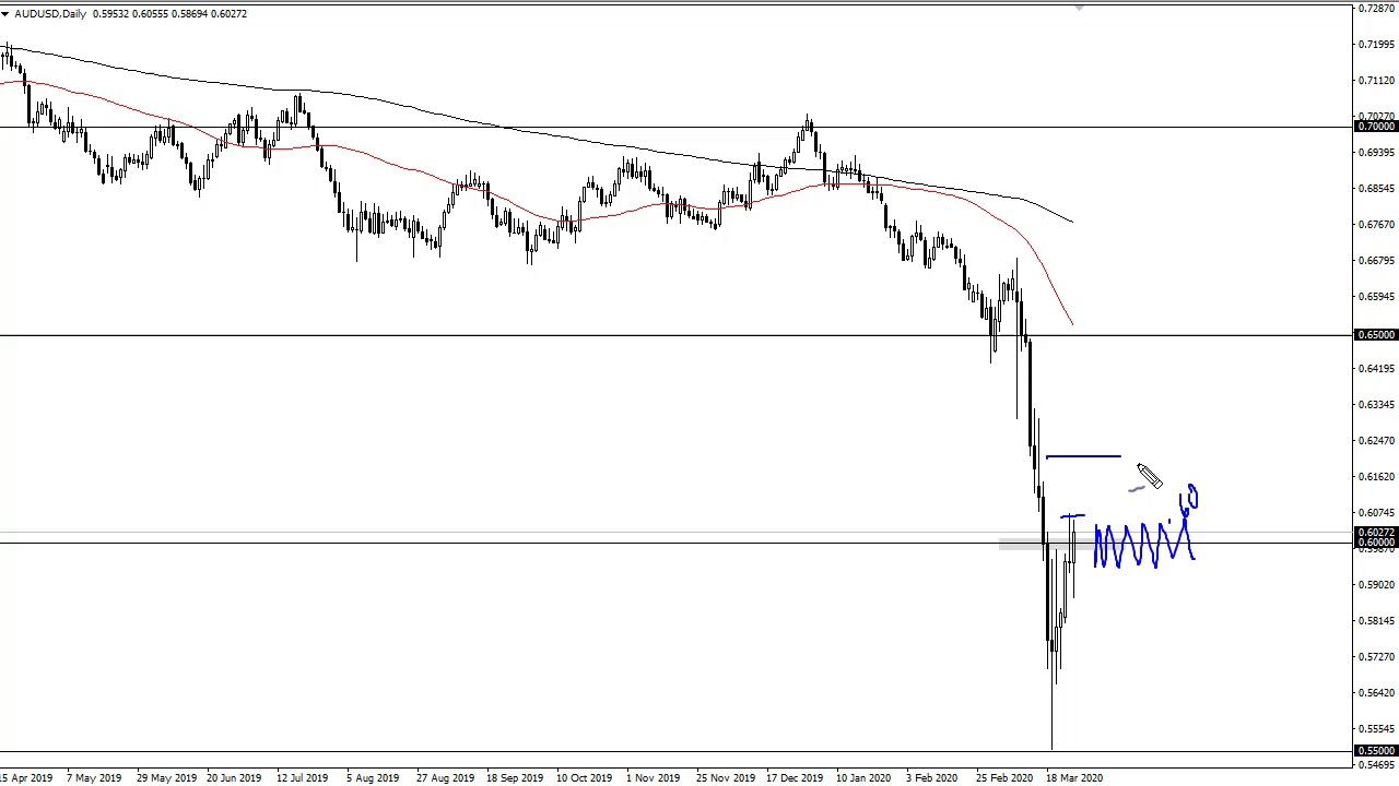 vaizdo kursai trading forex