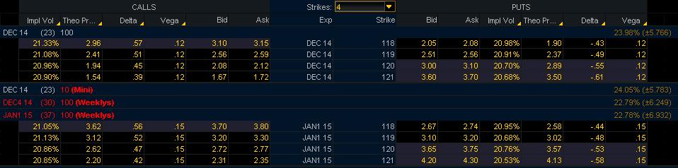 Forex swing trading zeitrahmen