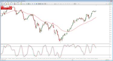 prekybos strategijos rinkos neefektyvumas)