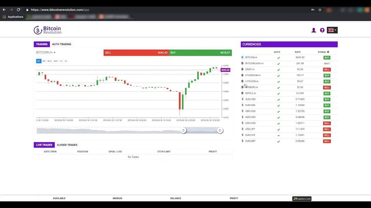 bitcoin dienos prekybos apimtis