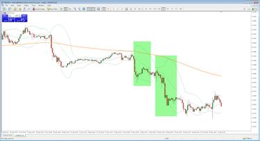 geriausios nestabilių rinkų prekybos strategijos)