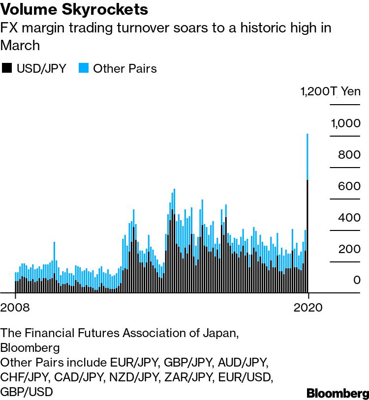 kainodaros fx pasirinkimai bloomberg vokietijos akcijų pasirinkimo sandoriai