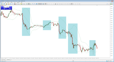 Ikili opsiyon ticareti hemen sonlandır stratejisi, Forex portföy
