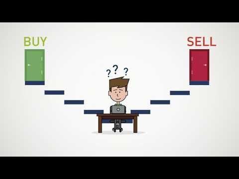 Investuokite Opcionais, Kaip prekiauti dvejetainiais opcionais