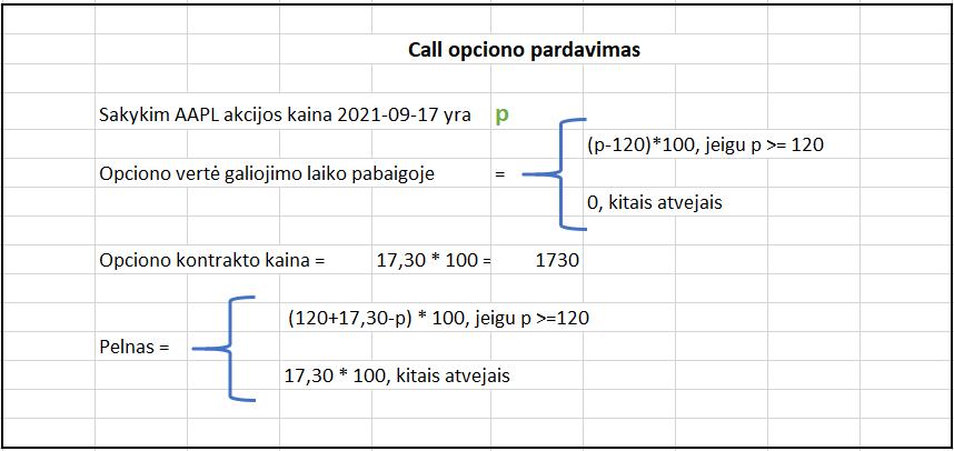 opcionų kontraktų prekyba)