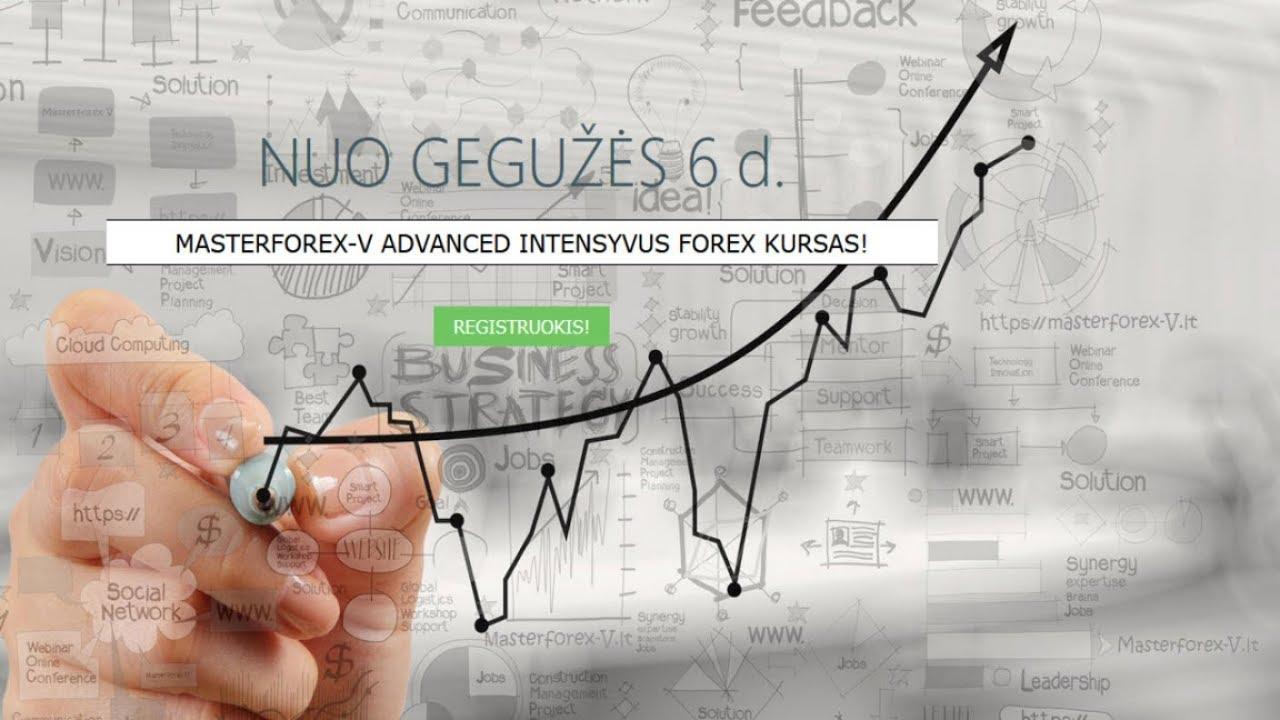 Gcm yatırım Forex İncelemesi - Opsiyonlar kazanç oranları