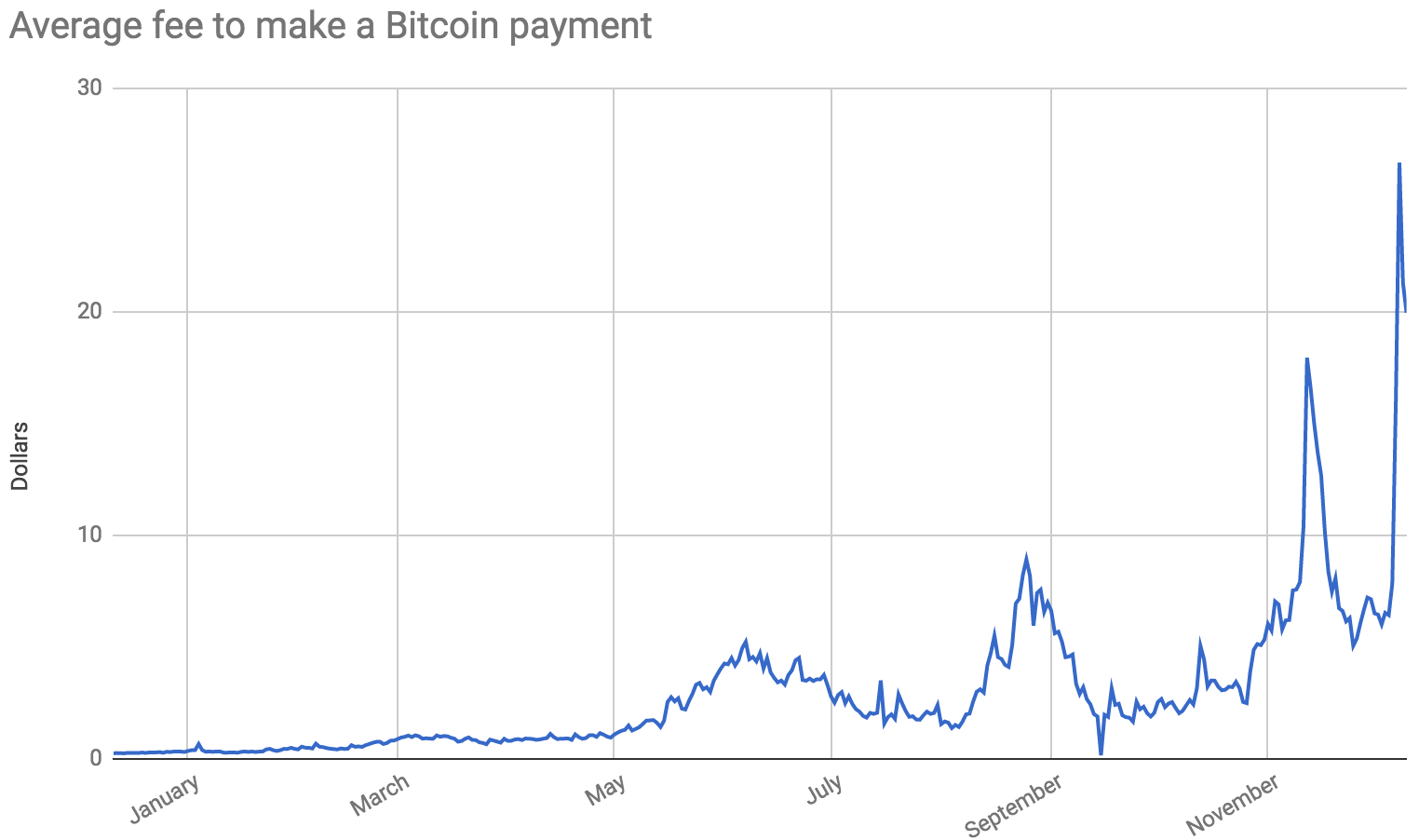 GoUrl AppThemes – Bitcoin Payments for Classipress, Vantage, JobRoller, etc