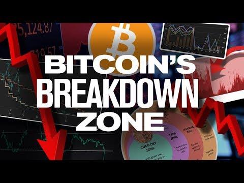 bitkoinų prekybos kapitalonas)
